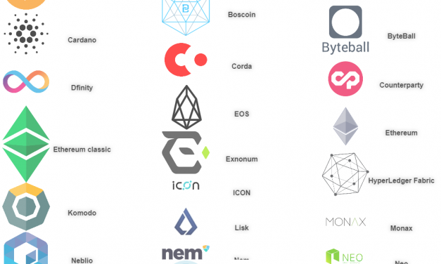 Comparison of Major Smart Contract Platforms