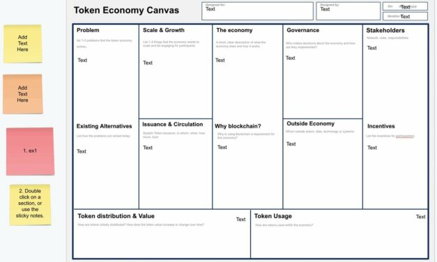 Token Economy Canvas Template for Google docs